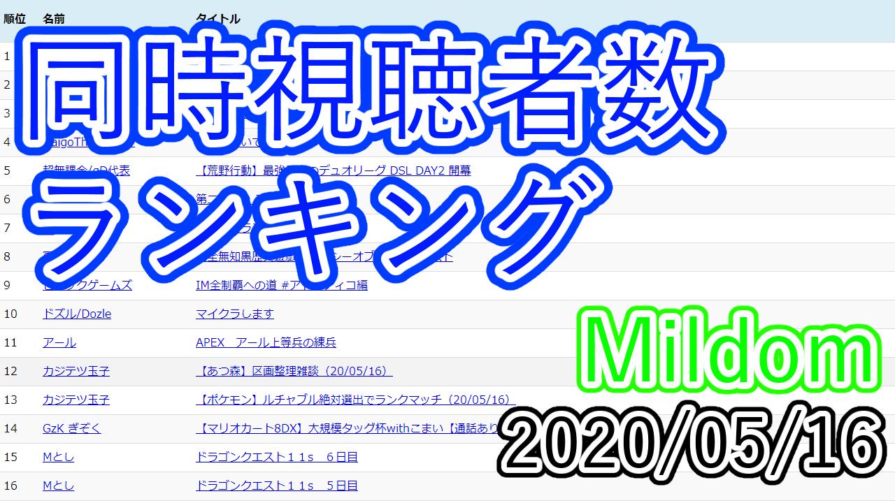 日刊同時視聴者数ランキング(Mildom)2020/05/16版   kuiのブログ